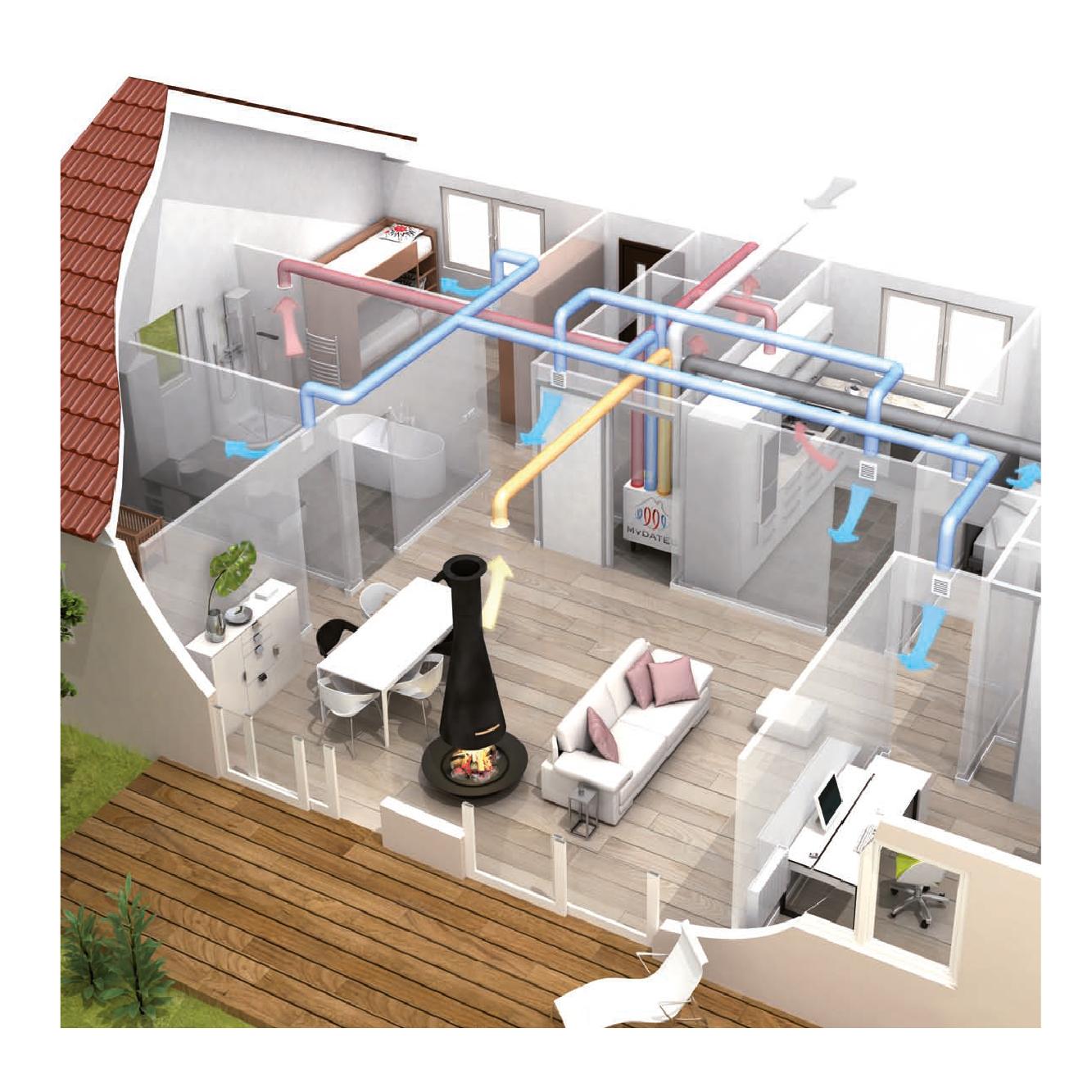 Vmc termodinamica thermoeasy - Ricircolo aria casa ...